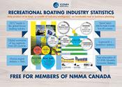 Icomia Recreational Boating Statistics 2018