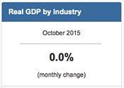 Economy GDP Jan 2016