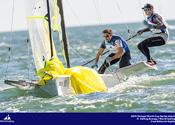 2019 2020 Sail Canada Team