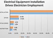 Survey Says June 9