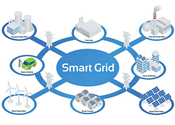 Energy Storage Smart Grid