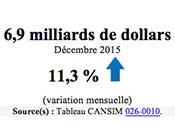 Economy FR Feb 16
