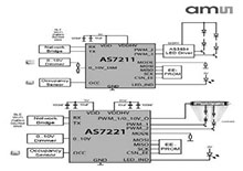 AMS AS7221 CCT Tuning Smart Lighting Manager