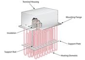 ASB Heating Elements Ltd.